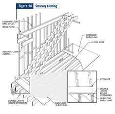 Tie beam or girder; maintains stability of footings from
