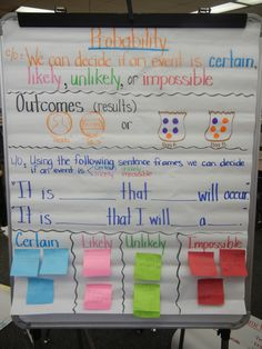 Language/Content Objectives~Probability 3rd grade