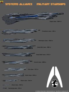 Systems Alliance Starship Size Comparison by Euderion on DeviantArt