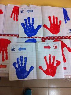 SX e DX nel quadernino di Mate Coding For Kids, In Kindergarten, Cartoon Art, Crafts For Kids, Christian, Cousins, Concept, Preschool, Tecnologia