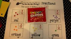 fractions, with small packs of Skittles