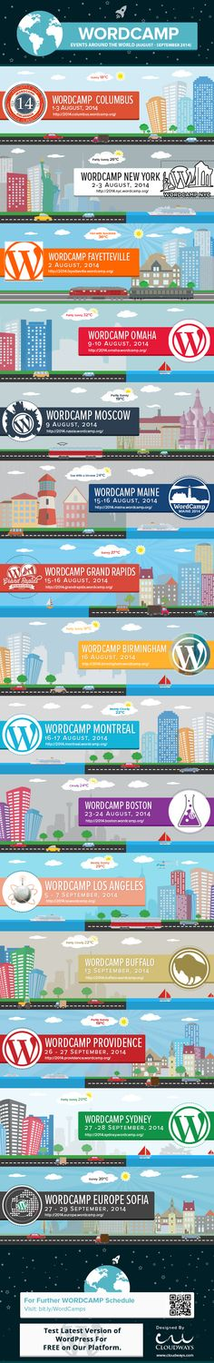 Upcoming WordCamps 2014, An interesting infographic depicting the events for #WordPress developers, designers & bloggers. Are you going to one of them?