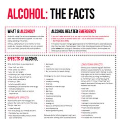 Alcohol | Your Room | NSW Health. Get the facts on alcohol – the short and long term effects on your body and life, interaction with other drugs, alcohol during pregnancy, tolerance and dependence, withdrawal and more. #knowyourdrugfacts