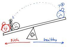 When I am sick, providers love me! [ #hcsm #hcmktg ]