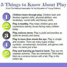 16 The importance of imaginative play. Dramatic play enhances child development in social/emotional, physical, cognitive, and language development. Children learn through play. Play Based Learning, Learning Through Play, Early Learning, Kids Learning, Mobile Learning, Quotes About Children Learning, Learning Quotes, Education Quotes, Quotes Children