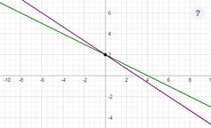 Learn to solve math problems online step by step using Mathway - math problem solver Calculus, Algebra, Math Problem Solver, Windows Software, Trigonometry, Math Problems, Online Tutorials, Web Application, Internet