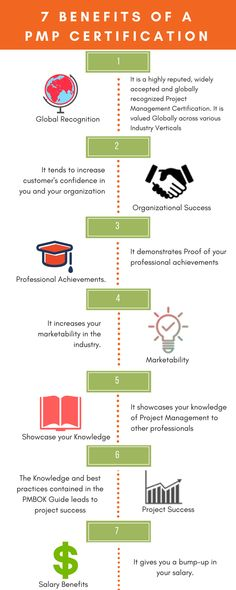 9 Cardinal Differences Between PMP And CAPM   PM-by-PM   Pinterest ...