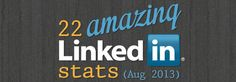 Linkedin By The Numbers: 17 Amazing Linkedin Stats (Infographic) Interesting Reads, Infographics, Finance, Company Logo, Facts, Social Media, Reading, Business, Numbers