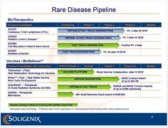 Soligenix Fosters Potent Pipeline of Orphan Disease Compounds in Areas of Unmet Medical Need https://www.streetwisereports.com/pub/na/soligenix-fosters-potent-pipeline-of-orphan-disease-compounds-in-areas-of-unmet-medical-need
