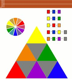 When You Mix Equal Proportions Of Primary Colours Or Secondary Colours They Make A Perfect Grey Colour Triangle Prepa Primary Colors Different Colors Color