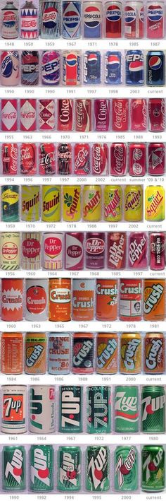 A picture of can designs for popular soda brands over the past few decades.