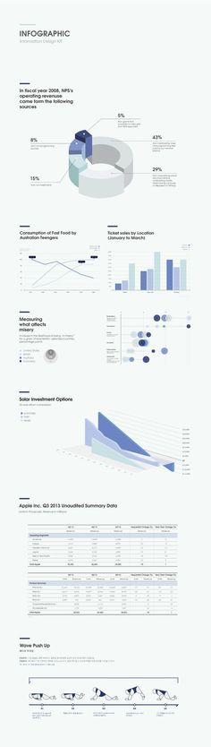 Information Design Kit on Behance Diagram Design, Graph Design, Ppt Design, Chart Design, Layout Design, Web Layout, Information Visualization, Data Visualization, Informations Design