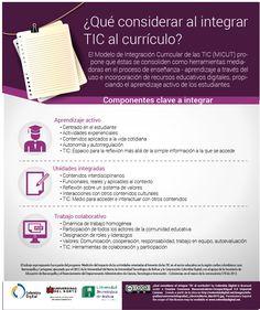 infografia2 LibroUniNorte Mar2015
