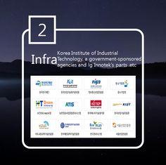 Infra of academic industrial cooperation  #infra #Hanyang #university #erica #cooperation #academic #industrial