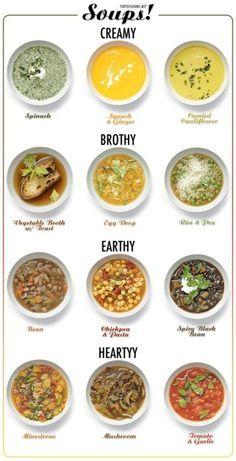 12 Saludables Sopas (con recetas) - 12 Healthy Soups (with recipes) Quick Soup Recipes, Cooking Recipes, Healthy Recipes, Healthy Soups, Cooking Tips, Chef Recipes, Vegetarian Soups, Basic Soup Recipe, Brothy Soup Recipes
