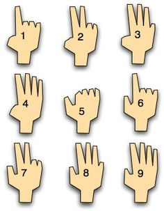 chisanbop is a Korean finger counting method that turns your hands into an abacus Abacus Math, Number Sense Activities, Gcse Math, Learning Numbers, Kids Education, Counting, Helpful Hints, Homeschool, Fingers