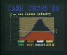 Commercial: Commodore Amiga 500 Intro Video - YouTube