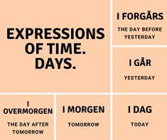 Danish Language Learning, Norwegian Words, Norway Language, Norwegian Recipes, Proverbs Quotes, Foreign Language, Idioms, Genealogy, Vocabulary