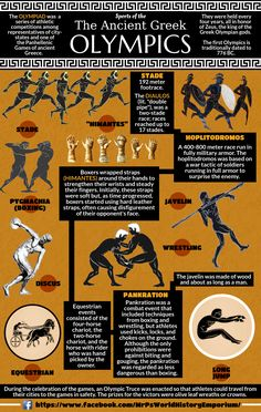 The Events of the Ancient Greek Olympics! #Olympics #AncientGreece #GreekOlympics #Infographic #History #AncientHistory #Greece #MrPsWHE https://www.facebook.com/MrPsWorldHistoryEmporium/