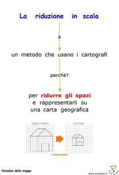 Scala di riduzione Knowledge, 1, Coding, Chart, Education, Math, School, Cartography, Alphabet