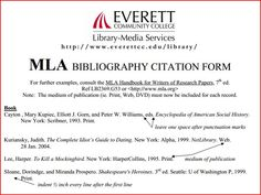 MLA Citation handout from Everett Community College Library.