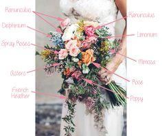 Bouquet Breakdown: Cascading Garden Bouquet | FiftyFlowers the Blog