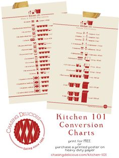 Free printable conversion charts, printed to be framed and hang in my kitchen, no more googling for conversions!