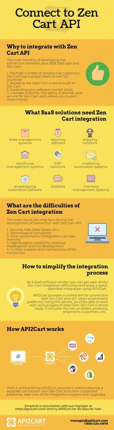 Explore the importance and benefits of connection your SaaS solution with Zen Cart API. Ecommerce, Zen, Cart, Connection, Explore, Reading, Covered Wagon, Reading Books, E Commerce