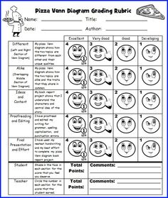 Puppet pals hd classroom ideas plus a sample assessment rubric pizza venn diagram book report project templates worksheets rubric and more ccuart Image collections