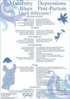depressione post partum e maternity blues