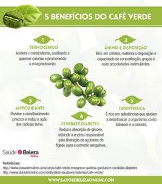 beneficios-cafe-verde-infografico