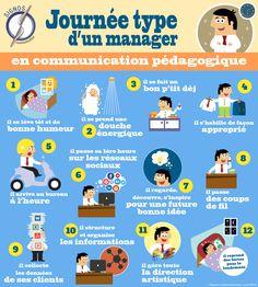 Infographie d'une journée type d'un manager en communication pédagogique. © signos communication 2014.