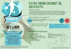 Top 5 Uses for Coconut Oil and Running