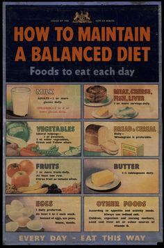 Poster issued by the Department of Health shows a chart with eight different panels arranged in two columns of four. Each panel shows an illustration of a food type, and states the amount of each to be consumed daily: Milk; Meat, cheese, fish, liver; Vegetables; Bread and cereal; Fruits; Butter; Eggs; Other foods.