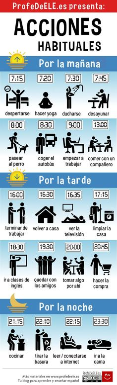 Acciones habituales - Infografía .x.r.