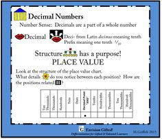 Decimals with Depth and Complexity