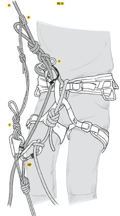A very useful guide for rappelling, passing knots, and escaping a belay.
