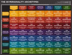 The Fascination Advantage® Assessment, the first personality assessment that measures how the world sees you.