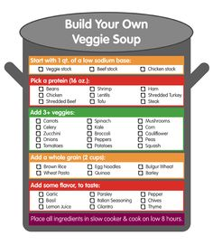 Easy Homesteading: Build Your Own Soup Recipe -I obviously will be avoiding the animal bits, and advise my followers to do the same...