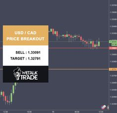 USD/CAD Price Breakout. Sell : 1.33091 Target : 1.32791 Stop Loss : 1.33391 #Wetalktrade #Forex #Trading #ForexSignals
