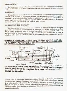 Manuales para la construcción de barcos a escala. Es difícil hallar en el mercado libros o manuales para iniciarnos en este hobby que lamentablemente ha ido perdiendo adeptos con el paso del tiempo. Argentina tuvo excelentes modelistas navales -...