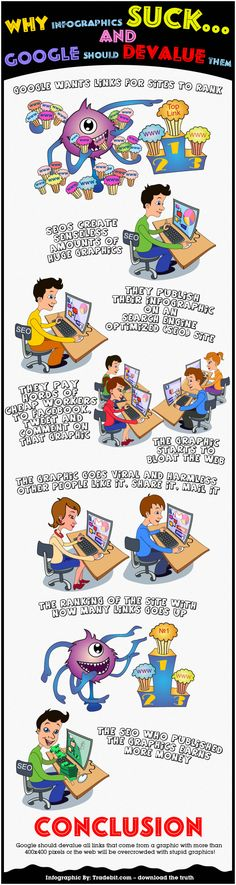 A funny view of Existing Customer, A Funny, Infographics, Online Marketing, Cool Designs, Google, Eyes, Infographic, Info Graphics