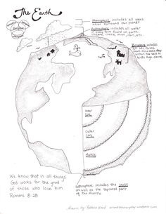 layers of the atmosphere worksheet the atmosphere merges into Reading Venn Diagram Worksheet layers of the earth artandtheeveryday files wordpress