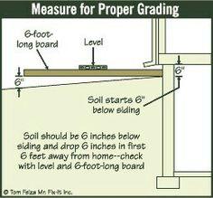 Backyard Projects, Home Projects, Backyard Ideas, Yard Grading, Wet Basement Solutions, Backyard Drainage, Sloped Backyard, Landscaping Around House, Landscaping Ideas