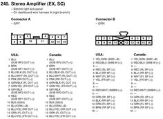 dfd0b46a13de135d63f26724d739cf72 honda element page ?resize=236%2C172&ssl=1 2005 honda element stereo wiring diagram the best wiring diagram 2005 honda civic radio wiring diagram at bayanpartner.co
