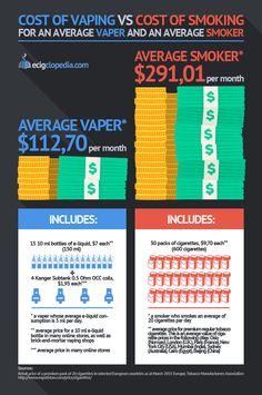 Is Vaping Really Cheaper Than Smoking? | Ecigclopedia