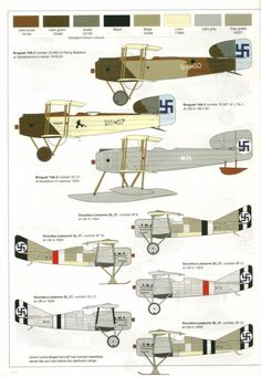 The Suomen Ilmavoimat (Finnish Air Force) Finnish Civil War, Finnish Air Force, French Colors, Imperial Army, Flying Boat, Luftwaffe, Wwi, Warfare, First World