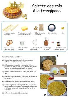 La recette de la galette des rois