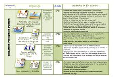 Education physique et sportive cycle 3