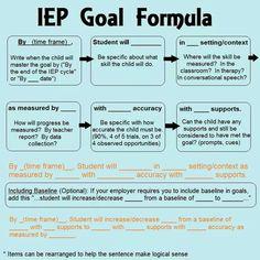 IEP Goal Formula